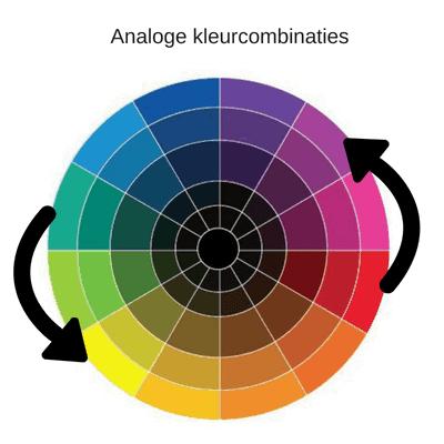 analoge kleuren liggen naast elkaar op de kleurcirkel