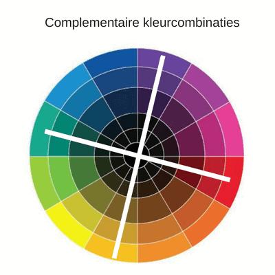 complementaire kleuren liggen tegenover elkaar op de kleurcirkel